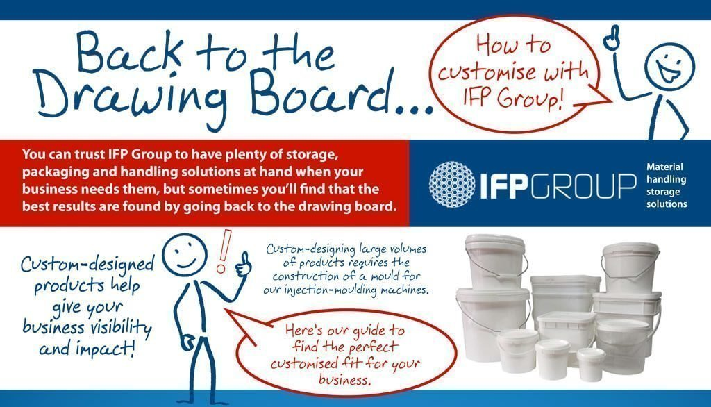 How to customise with IFP Group